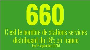 660 stations E85