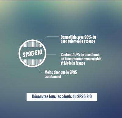 sliderSp95-E10-08