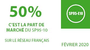 50% c'est la part de marché du SP95-10 en France